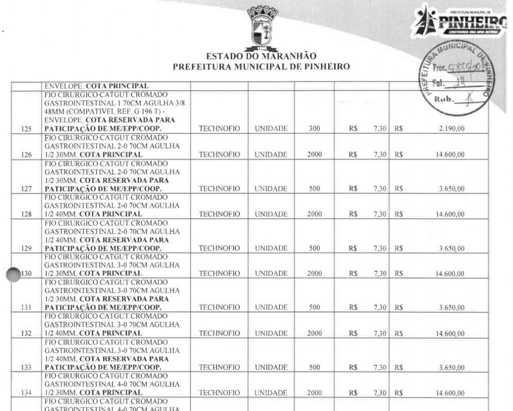 Fio-1024x820 Dimensão fatura mais de R$ 23 milhões na gestão de Luciano Genésio em Pinheiro