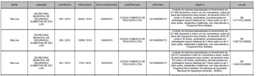 ocean-1024x305 Empresa de peixe já faturou mais de R$ 17 milhões com a prefeitura de São Luís