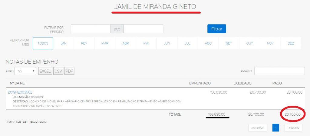 TRANSPARENCIA-1024x449 Mansão de Desembargador alugada por gestão Flávio Dino continua fechada
