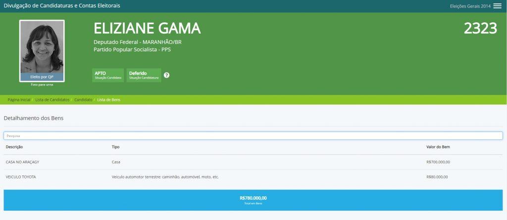 GAMA-1024x445 Senadora do MA que propõe taxar grandes fortunas, tem casa avaliada em mais de meio milhão de reais