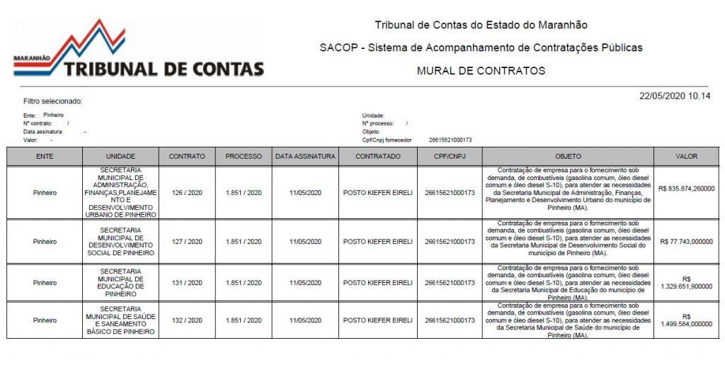 POSTO-KIEFER-1024x515 Luciano Genésio vai gastar mais R$ 13 milhões em combustível em Pinheiro