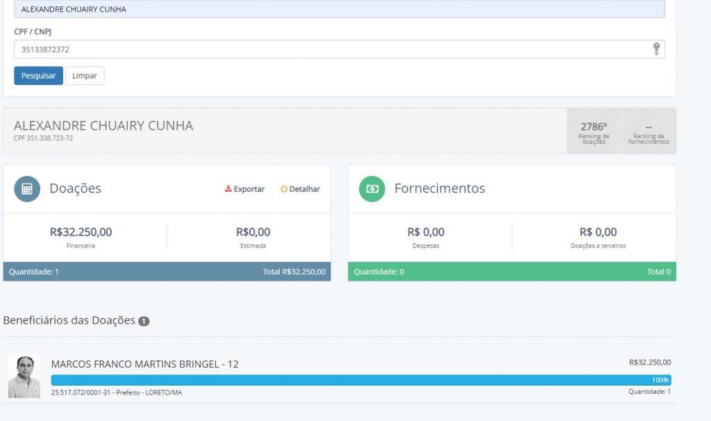 LORETO2-1024x606 Principal alvo de operação da PF fez doação em dinheiro na campanha do prefeito de Loreto