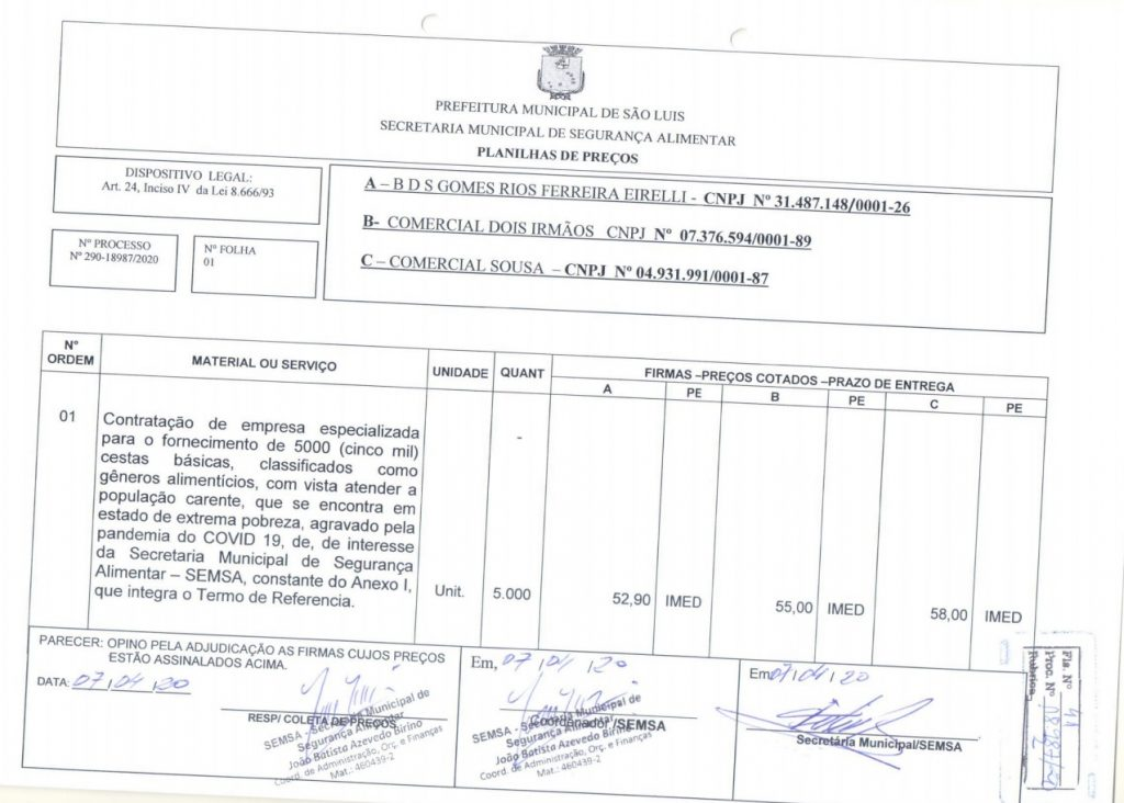 PLANILH-1-1024x732 Prefeitura de São Luís pagou até 31% mais caro por cestas básicas durante a pandemia
