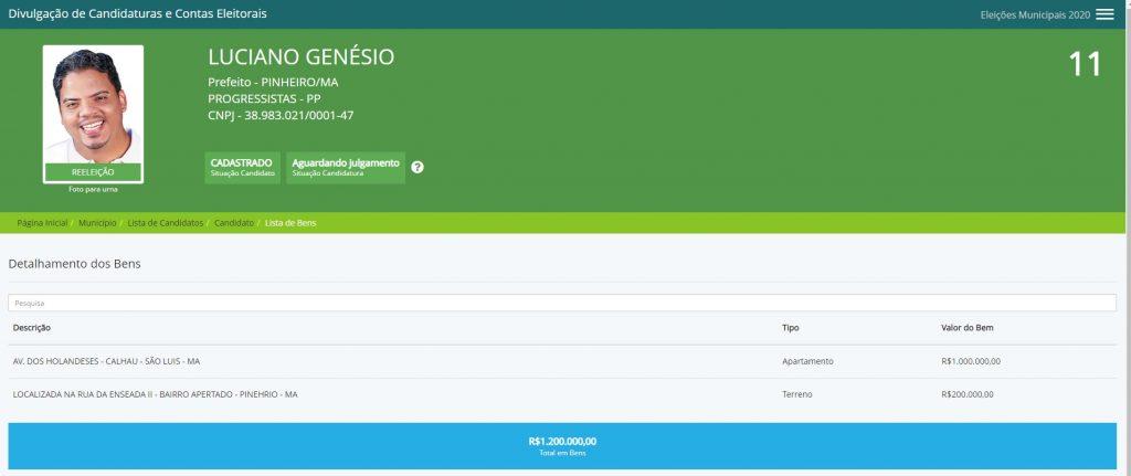 2020-1024x431 Prefeito de Pinheiro, Luciano Genésio, escondeu da Justiça Eleitoral uma empresa com o capital de R$ 300 mil em São Luís