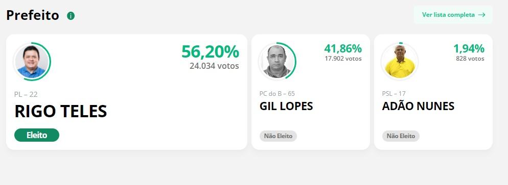 barradocorda Veja quem são os deputados estaduais que tornaram prefeitos nestas eleições no Maranhão