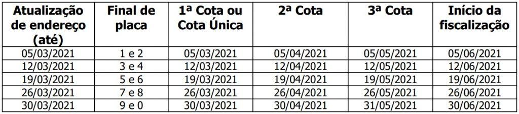 IPVA-1024x226 Governo do Maranhão divulga calendário de pagamento do IPVA 2021
