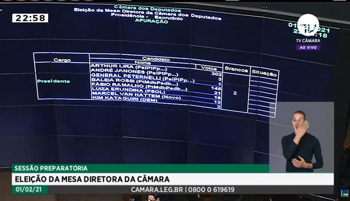Placar Arthur Lira, do PP, é eleito o novo presidente da Câmara