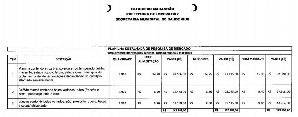 Imperatriz-01-1024x402 Operação Recôndito: Polícia Federal mira em contrato de quase R$ 1 milhão gastos com refeições, lanches e café da manhã em Imperatriz