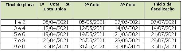 tabela_ipva_2021 Governo prorroga o prazo do IPVA no Maranhão; veja o novo calendário