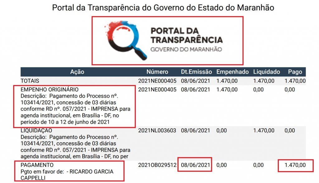 Diaria-01-1024x589 Irregularmente, Ricardo Cappelli pede diárias para fazer visita ao PSB, em Brasília