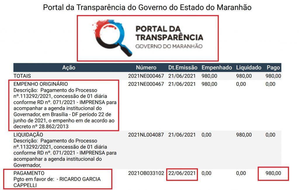 Diaria-02-1024x652 Irregularmente, Ricardo Cappelli pede diárias para fazer visita ao PSB, em Brasília
