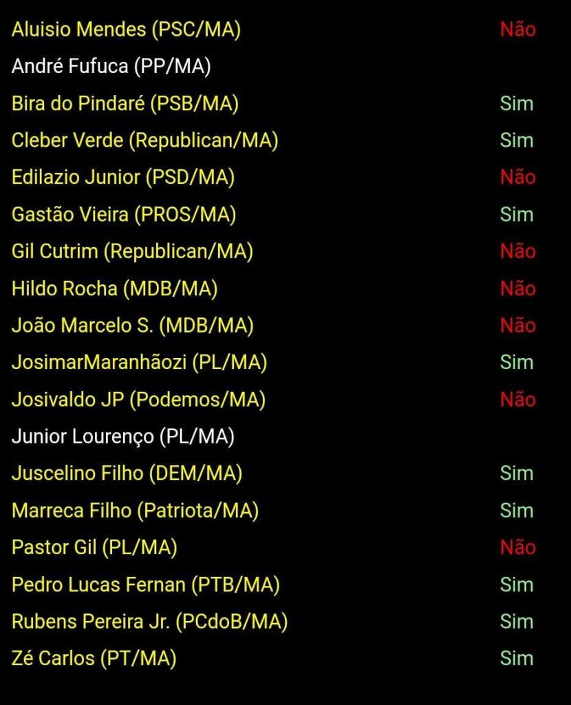 04b974f6-2aed-4164-bf35-8f079a1b3c40-830x1024 Congelamento do piso salarial dos professores é rejeitado na Câmara; veja como votou cada deputado maranhense